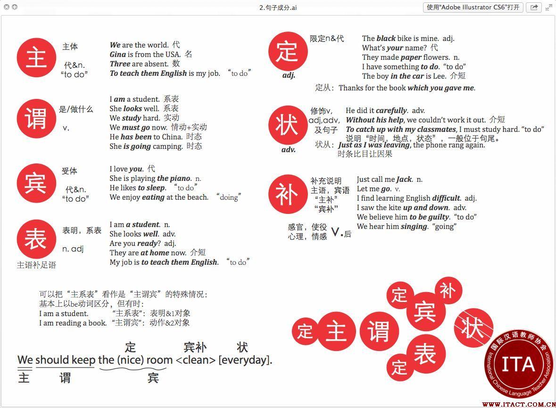 ITA国际汉语教师协会汉语分析