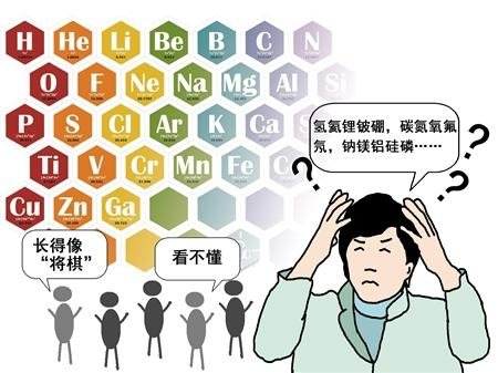 中文版化学元素表惊呆日本网友 称长得像麻将